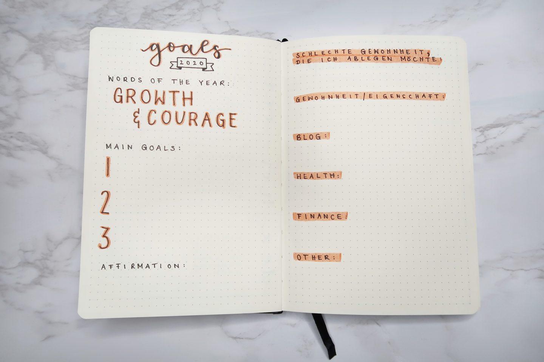 Ziele, Vorsätze, Notizbuch